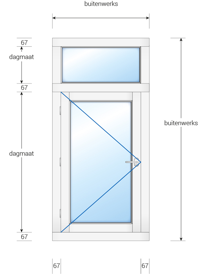 kozijn met buitendraaiend raam en bovenlicht