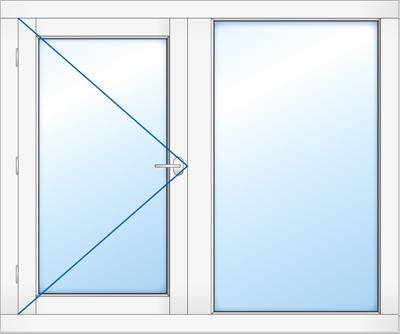 Buitendraaiend raam en zijlicht